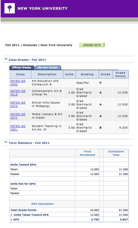 Fall 2011 Grades